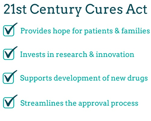 21st Century Cures Act checklist